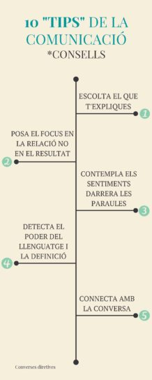 Converses directives_10 tips 1